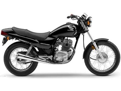 Nighthawk-Honda-CB250